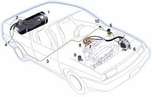 газоболонное оборудование обслуживается несколько по иному чем бензиновое