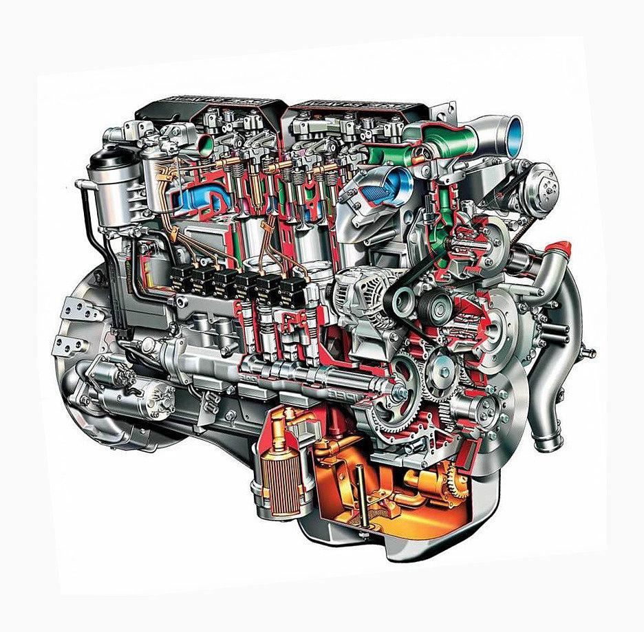 дизельные двигатели в авто
